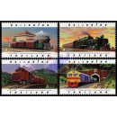 Centenary of the State Railway of Thailand