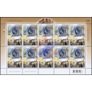 130th Anniversary of Thai Postal Services -KB(I) RDG- (MNH)