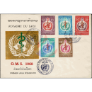20 years World Health Organization (WHO) -FDC(I)-