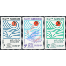 International Hydrological Decade (IHD) (1965-1974)