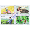 Mulberry cultivation and Silk (MNH)